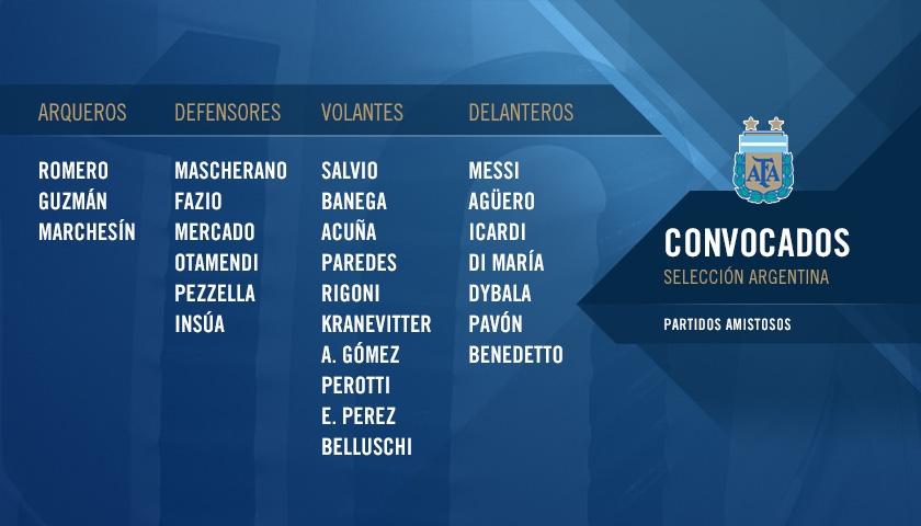 Sampaoli completó la lista de jugadores para la gira por Rusia ...